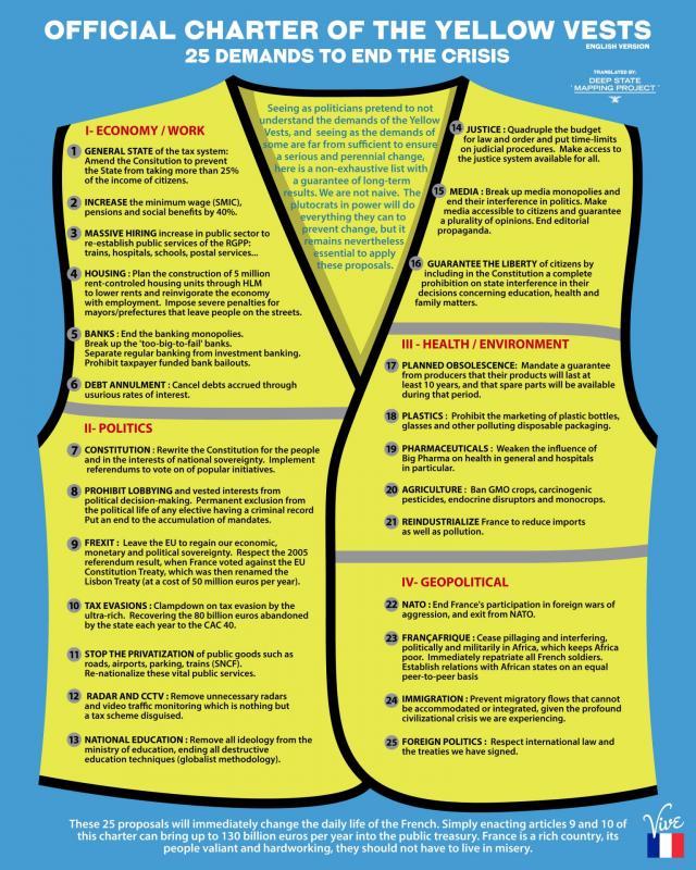 Gilets jaunes demands 01